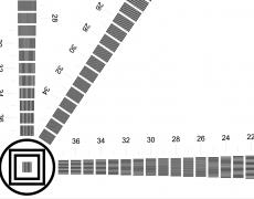 Nitidezza obiettivi, grafico per test di prova a 3650 linee